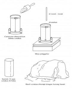 benda uji tes beton